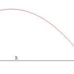 Tiro parabólico – Estudio cualitativo de la máxima distancia horizontal