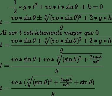 Distancia recorrida en función del ángulo