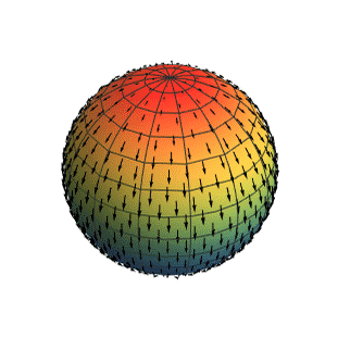 Campo de vectores tangente