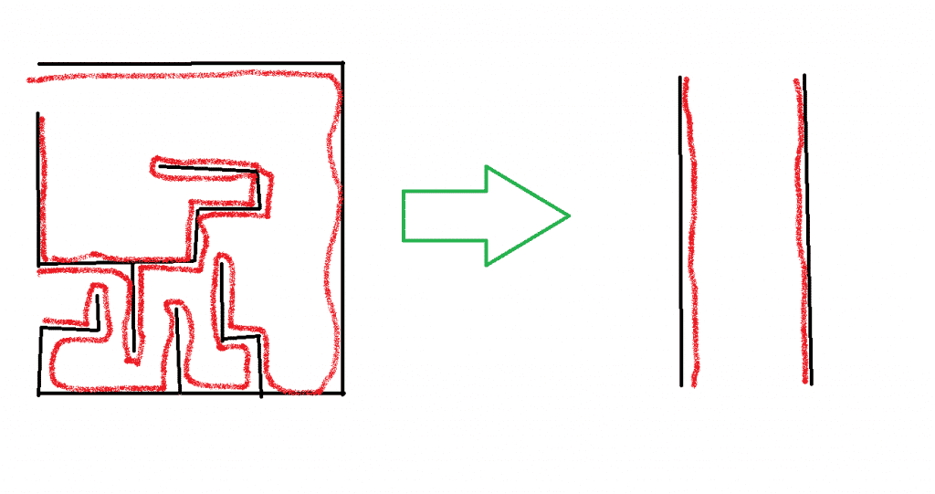 Desarrollo 2 de superficies