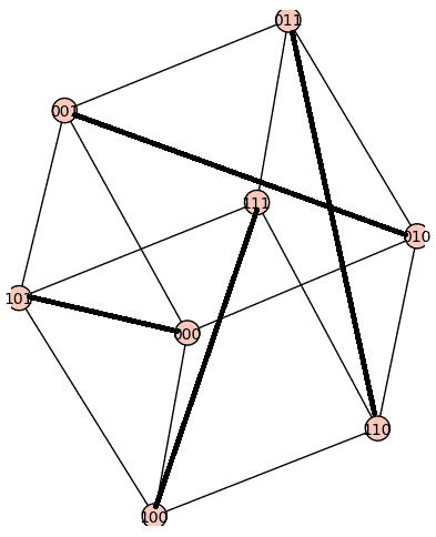 Grafo 7