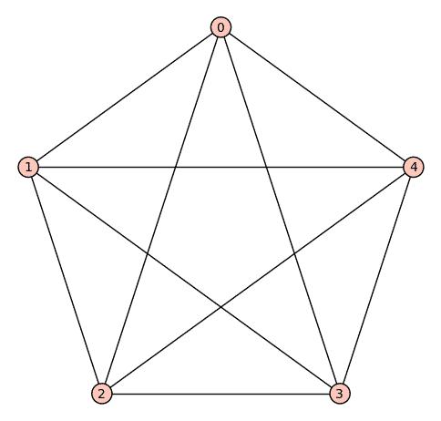 Grafo 4