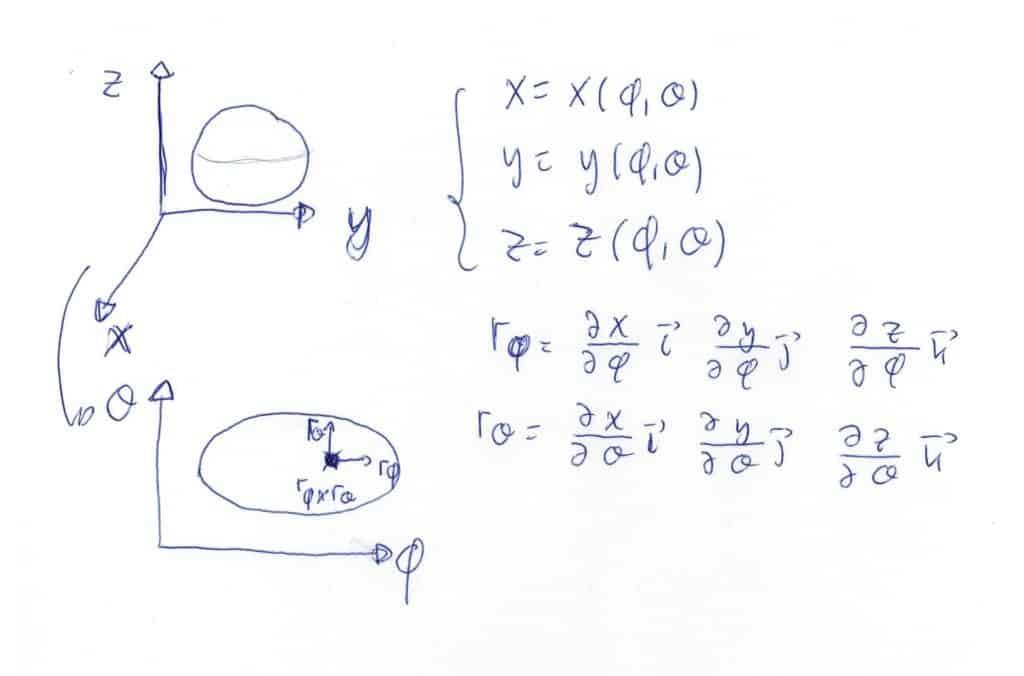 Notación vectores