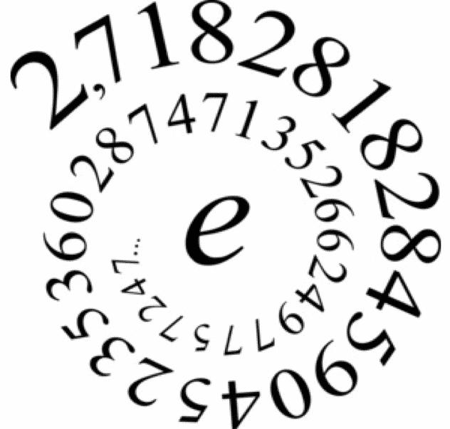 El número de Euler y sus primeras cifras decimales