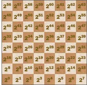 La leyenda del ajedrez y las monedas de oro 1
