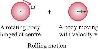 Energía cinética de un cuerpo que rota y se desplaza