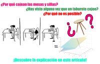 ¿Por qué cojea la mesa? Explicación matemática