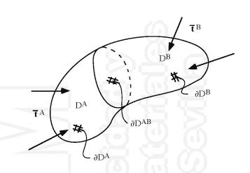 Teoría de la Elasticidad: Introducción y conceptos previos