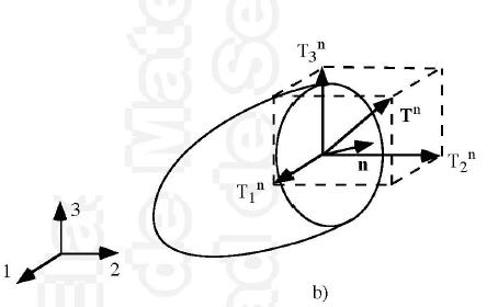 Componentes globales vector tensión