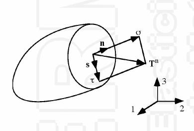 Componentes Intrinsecas vector tensión