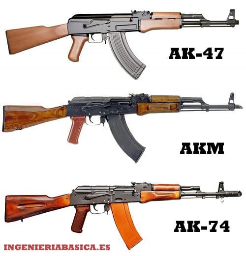 Comparación entre versiones del AK-47; El AKM y AK-74