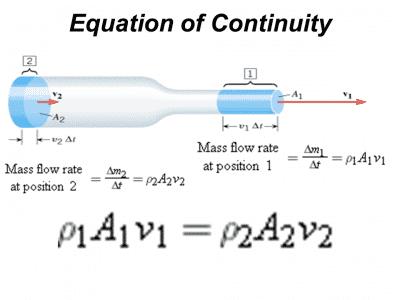 Ecuación de continuidad que se añade a la de Bernoulli