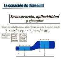 Demostración de la ecuación de Bernoulli [Fluidos]