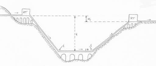 Sifón en acueducto