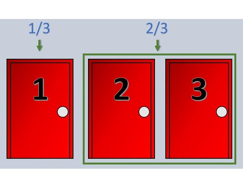 🎲 El Problema de Monty-Hall: ¿Puede usarse en un test? 1